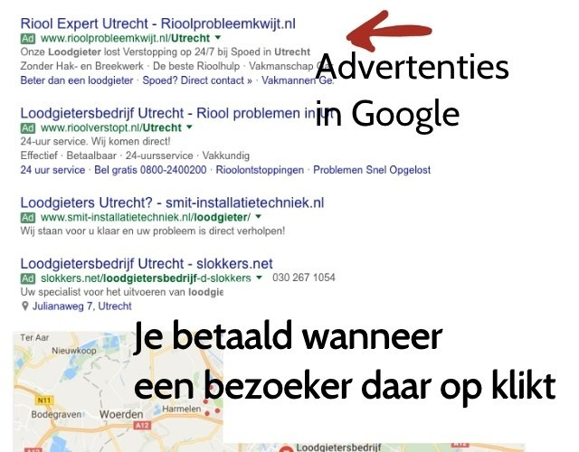 adwords in google